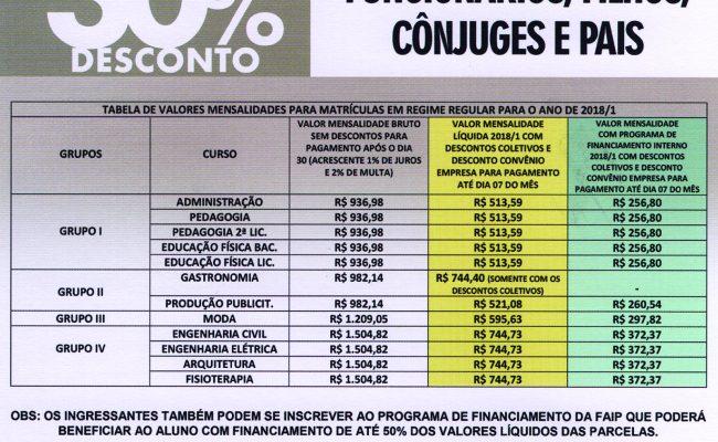 SINDICATO DOS COMERCIÁRIOS TEM NOVO CONVÊNIO COM FACULDADE